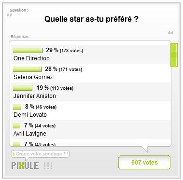 La star préférée des bloggueuses: Le groupe One Direction