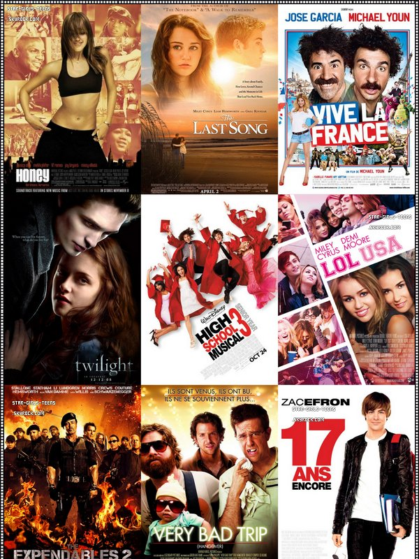 Mes films préférés