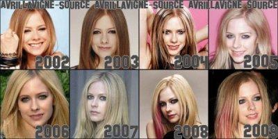 L'évolution !