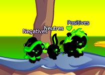 Radioactifs *-*