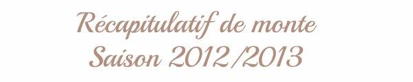 RECAPITULATIF DE MONTE ! Saison 2012/2013 ♥♥