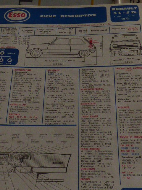 Fiche descriptive de la renault 5 L   TL  1972