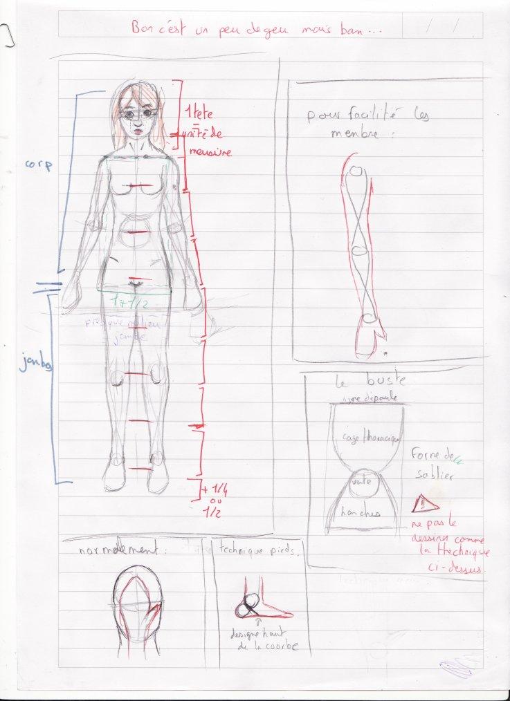 LA technique pour dessiner vos personnages !!