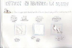 Planches de com : Le plâtre mode d'emploit