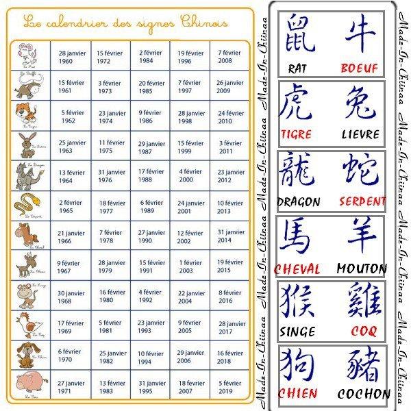 Calendrier Naissance Chinois.Calendrier Chinois Regardez Votre Date De Naissance Et Vous