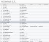 Les 25 Chansons les plus écoutés sur Itunes
