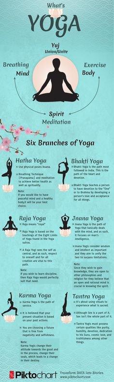 Le yoga ! C'est fait pour moi ! ;)