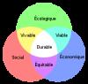 developpement-durable-27