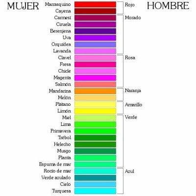 ¿Cómo ven los colores los hombres y las mujeres?