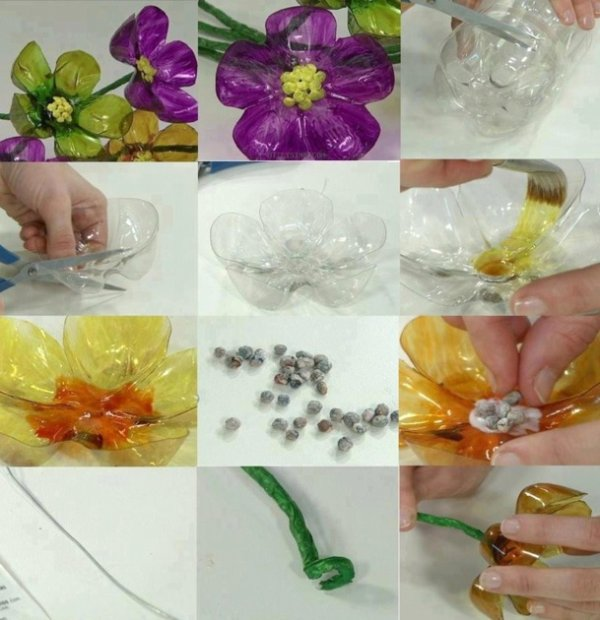 recyclages