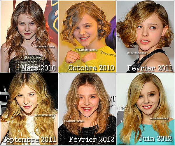 . Evolution .