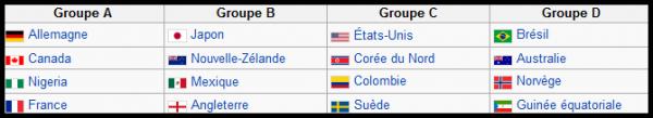 Coupe du monde féminine.