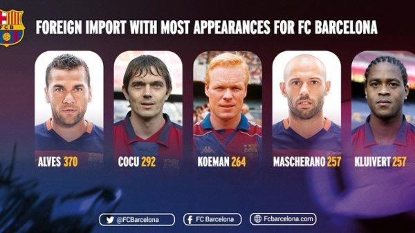 Mascherano entre dans le top 5 des joueurs étrangers recrutés par le FC Barcelone