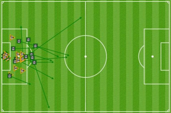Le FC Barcelone de Luis Enrique égale la série de Rijkaard, avec 24 matchs sans défaite