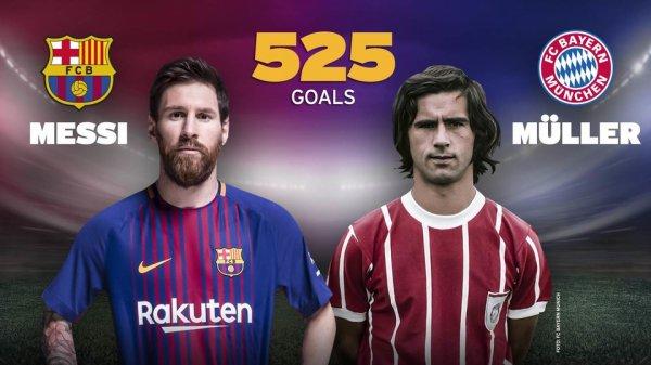 Messi égale Gerd Müller comme meilleur buteur historique dans les 5 plus grands championnats européens, avec une seule équipe