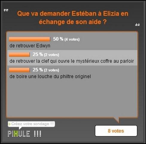 Vote : Les résultats