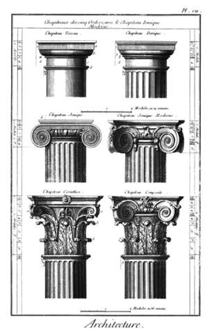 I/ La place de l'architecture dans l'Antiquité.