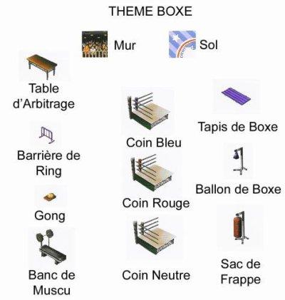 Thème Boxe