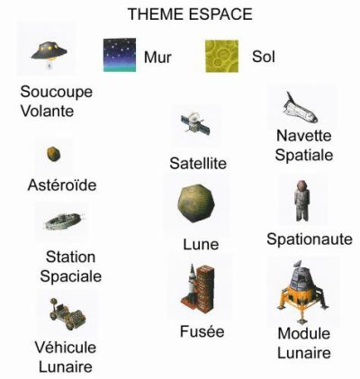 Thème Espace