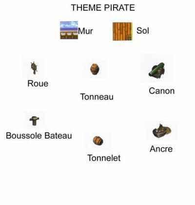 Thème Pirate