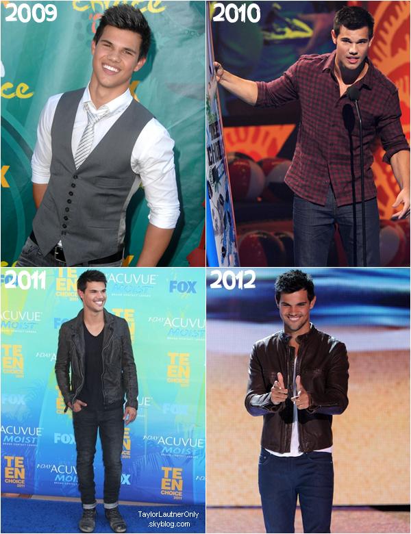 . L'évolution de Taylor aux Teen Choice Awards, votre année préféré ?! .