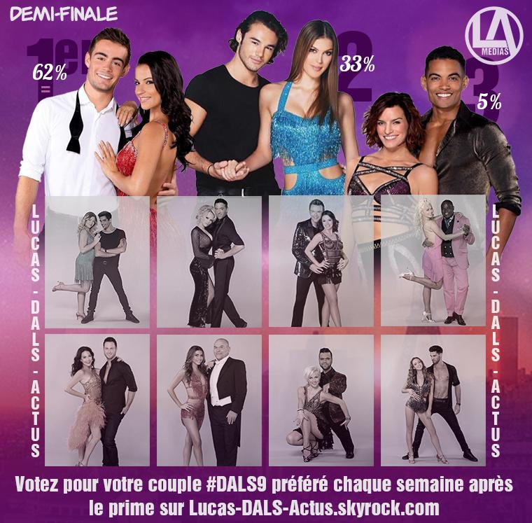 #Résultats : Couple Préféré - Demi-Finale