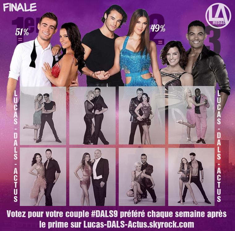 #Résultats : Couple Préféré - Finale