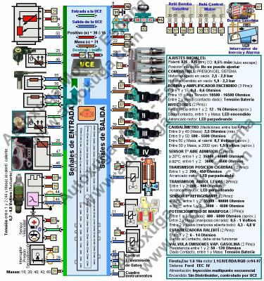 Megapost Mouse Con Puerto Usb Y Memoria Usb Interna in addition T35894 Tracteur Tea20 Ou Petit Gris furthermore Squirrel Cage rotor likewise Engine Diagrams For 07 Honda Civic likewise Viewtopic. on 10 si wiring diagram