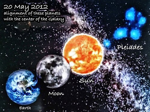Éclipse annulaire et alignement planétaire du 20 mai 2012 :