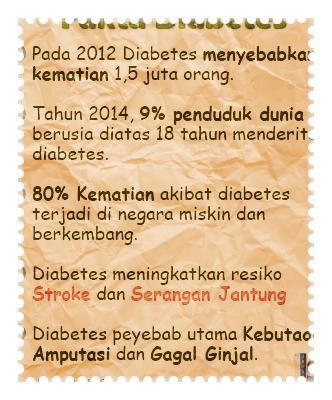 komplikasi diabetes dan obatnya