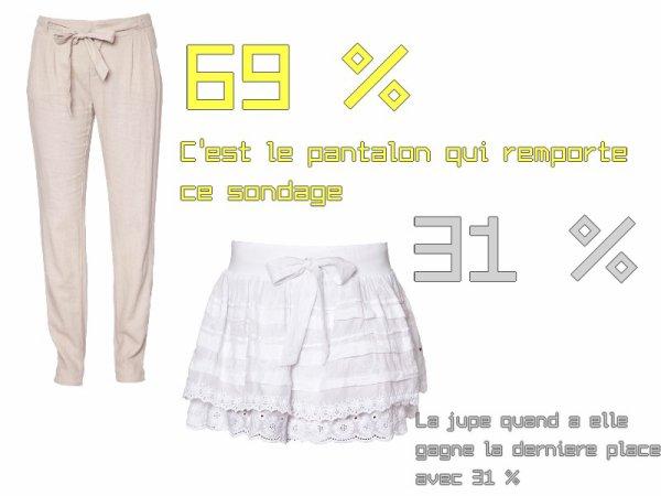 Sondage: Plus tôt jupe ou pantalon ?