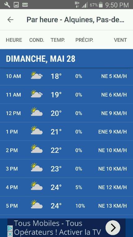 Pour dimanche les prévisions météo changent...