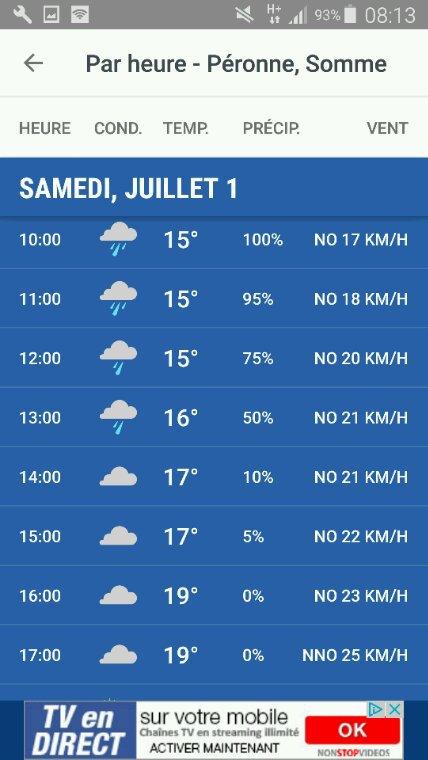 Samedi sous la pluie. ....