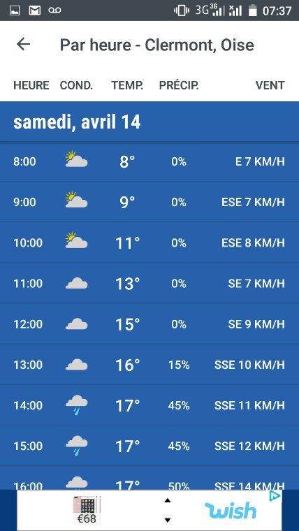 LACHER A 11h20.   Clermont en attente si la visibilité tend à l'amélioration, la pluie risque de faire son apparition dans le milieu de l'après-midi