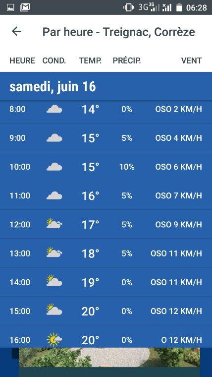 Breteuil et Treignac ce week-end....