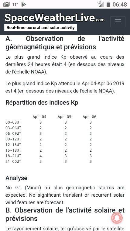 Prévisions pour le premier concours de l'année , 6 Avril, ROYE 125 Kms