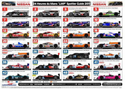 Le Mans 2011 Spotter Guide, powered by Nissan