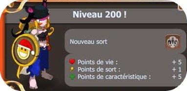 Revue des objectifs, Sacri 200.