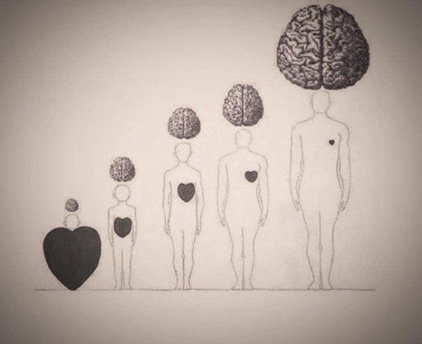 nous Sommes Tous Les Même