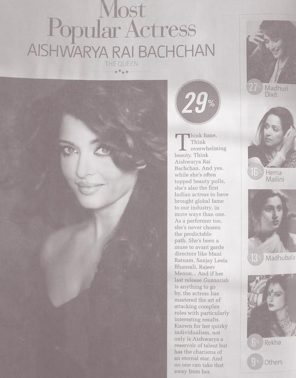 Aish actrice la plus populaire