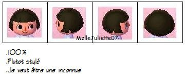 Coiffures Fille (1)