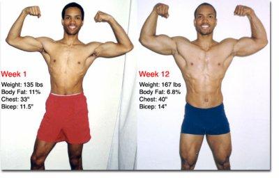 Blog de coach24 blog de coach24 for Musculation volume