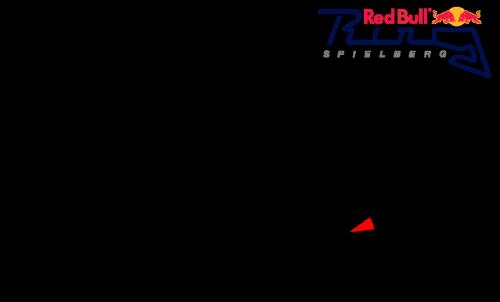 11) Red Bull Ring