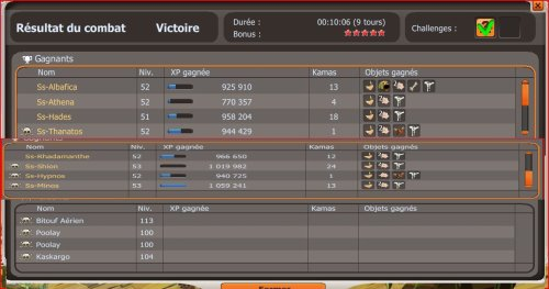 Bilan du premier weekend en team.