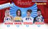 ESTIMATIONS DE LA FINALE - ALEXIA/ANAIS/GAUTIER/VINCENT