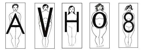 ❃ Mode : Adapter sa garde robe à sa morphologie ❃