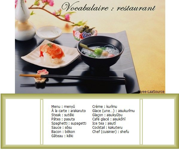 Vocabulaire : Restaurant