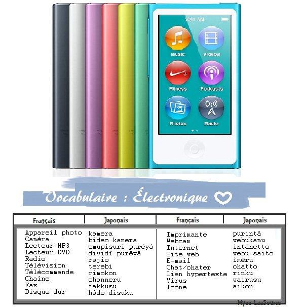 Vocabulaire : Électronique