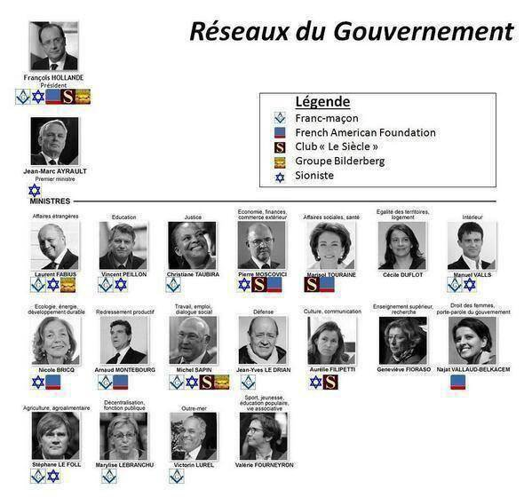 -- Rappel: Les réseaux du gouvernement.--