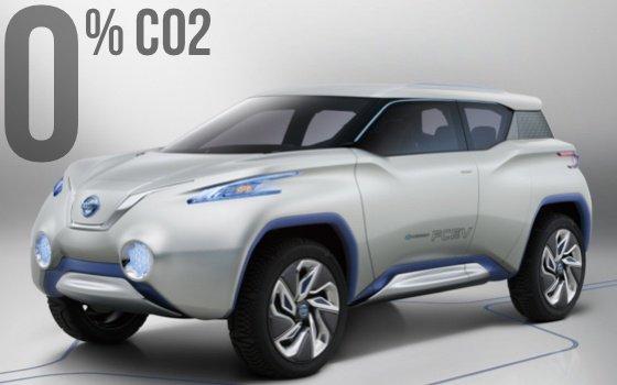 La Nissan Terra électrique